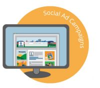 Social-Ad-Campaign-for-websites-Cardiff-RollOver